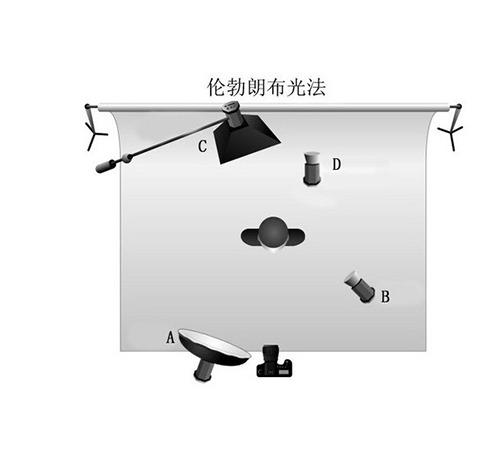 用光入门 浅谈摄影中伦勃朗光及布光方式_学院频道-蜂鸟网p4269154 - ddp0228 - 耘影乐园的博客