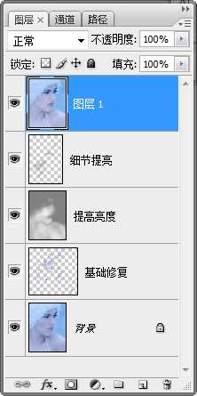Adobe Photoshop CS3肖像修饰技巧之一高调人像