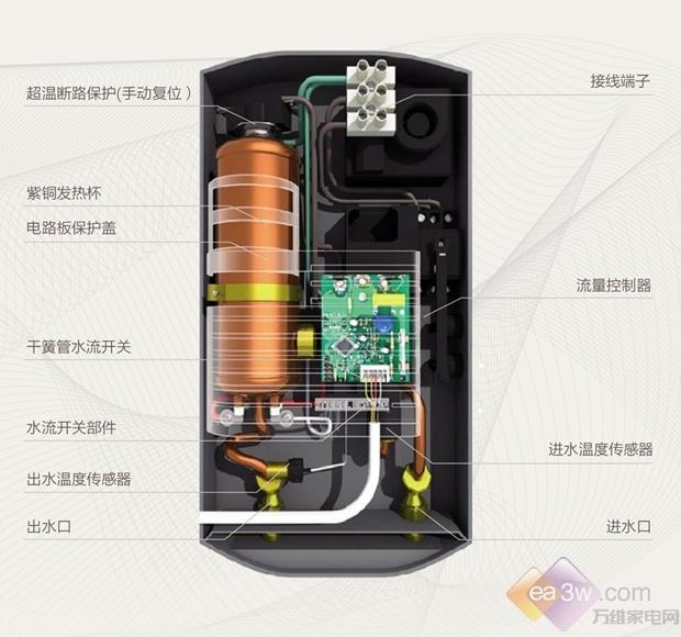 斯宝亚创即热式电热水器测评