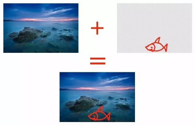 PS的基石——图层与蒙版大揭秘