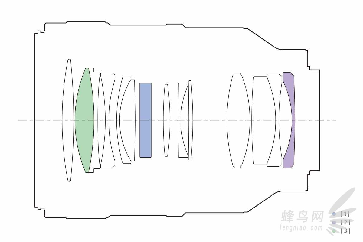 光学结构内含apd滤光镜,非球面镜片和ed低色散镜片