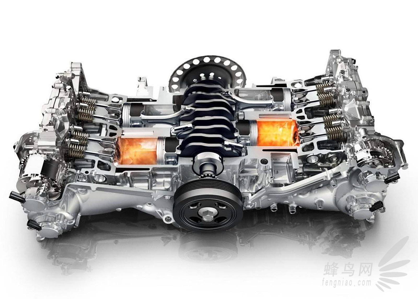 各类发动机结构详细解析图片