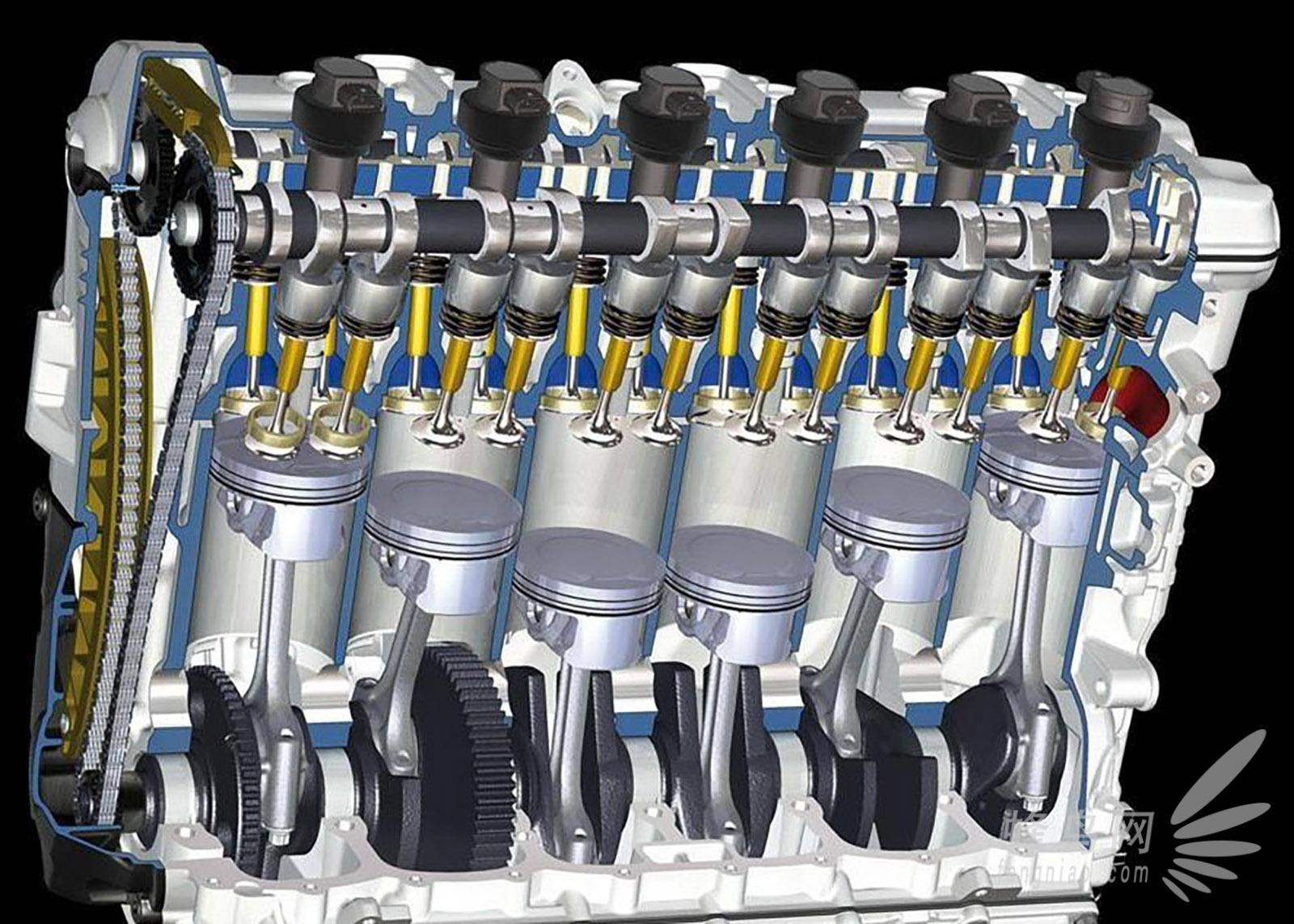 各类发动机结构详细解析